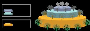 grafico xylella