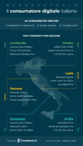 La mappa dell'e-commerce regione per regione