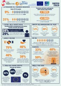 infografica ipsos