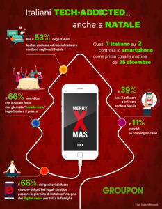 natale tech addicted