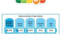 Etichettatura nutrizionale, a batteria e Nutriscore