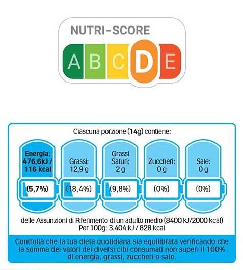 Etichettatura nutrizionale, il Ministro Patuanelli ribadisce il rifiuto del Nutriscore