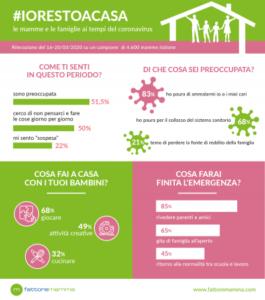 infografica fattore mamma