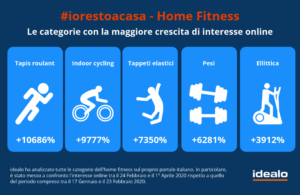 Homefitness_Idealo