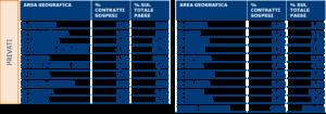 Moratoria mutui e prestiti (Fonte: CRIF)