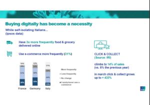 comprare digitale