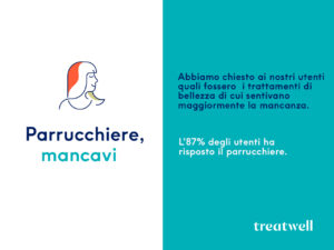 Mercato beauty, tendenze - Beauty Report (Fonte: Treatwell)