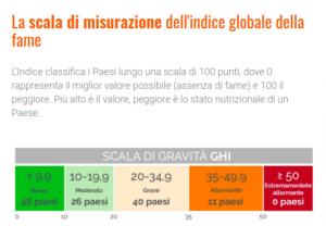 Indice Globale della Fame, scala di misurazione (Fonte: Cesvi)
