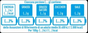 Veste grafica NutrInform (fonte: Mipaaf)