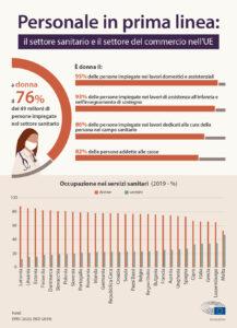 infografica donne pandemia