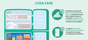 Come scongelare i prodotti alimentari (Fonte Efsa)