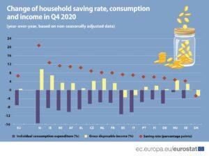 grafico eurostat