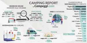 campeggi,com